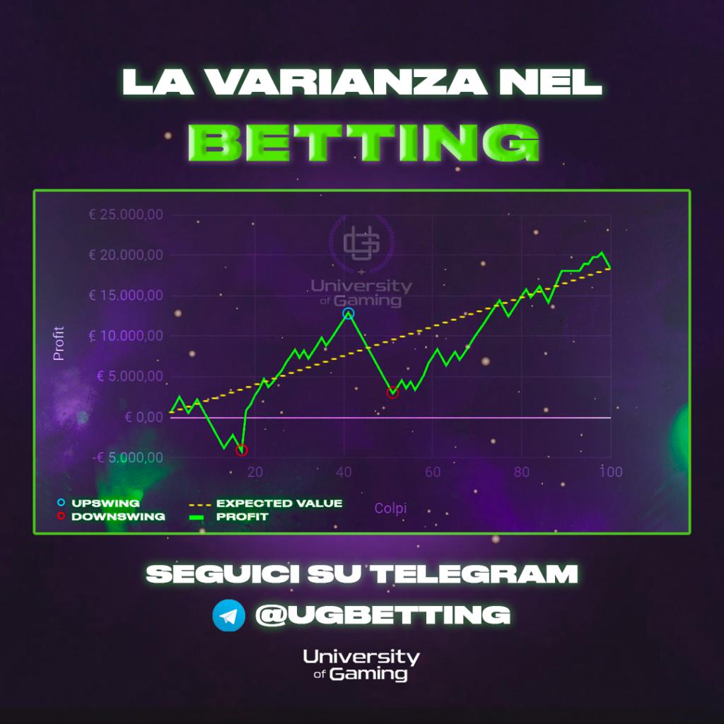 Varianza nel Betting